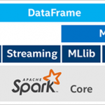 BigDL Spark deep learning library VM now available on Microsoft Azure Marketplace