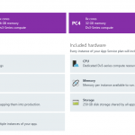 Announcing the public preview of Windows Container Support in Azure App Service