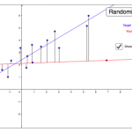 Bigger Results from Smaller Data with Linear Regression
