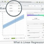 Linear Regression Joins the Suite of Supervised Methods on BigML