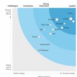 Microsoft positioned as a leader in the Forrester WaveTM: Database-as-a-service