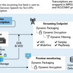 Preview: Live transcription with Azure Media Services