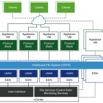vSAN File Services considerations