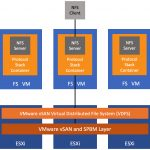 vSAN File Services: Seeing an imbalance between protocol stack containers and FS VMs