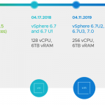 VMware vSphere 7 U1 is ready for download